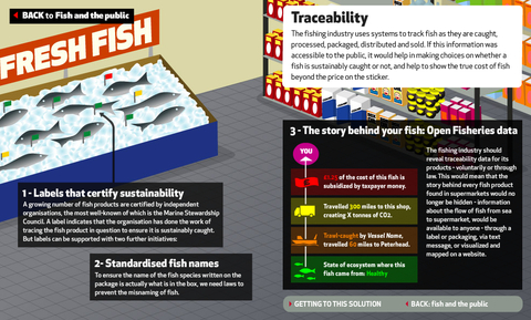 EyeOverFishing.org - Compare fisheries-15.jpg